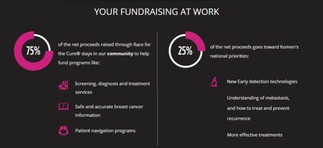 fundraising-graphic-for-landing-page